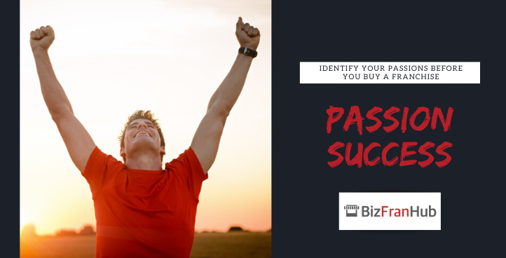 Identifying Your Passions Before You Buy a Franchise