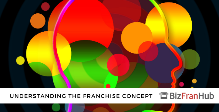 3 Basic Components Of A Franchise